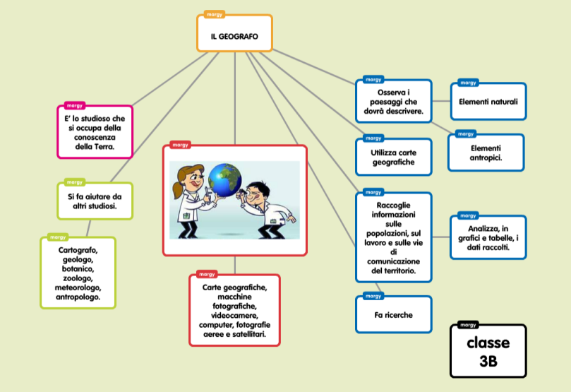 popplet geografo